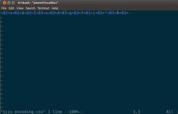 The Shift-JIS encoded file looks like a mess in my Vim